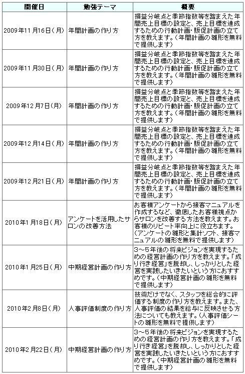 サロン経営「寺子屋」勉強会カリキュラム200911_201002